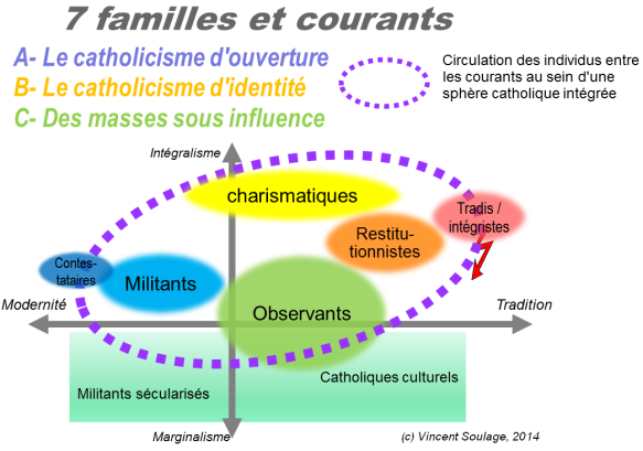 Courants 2014